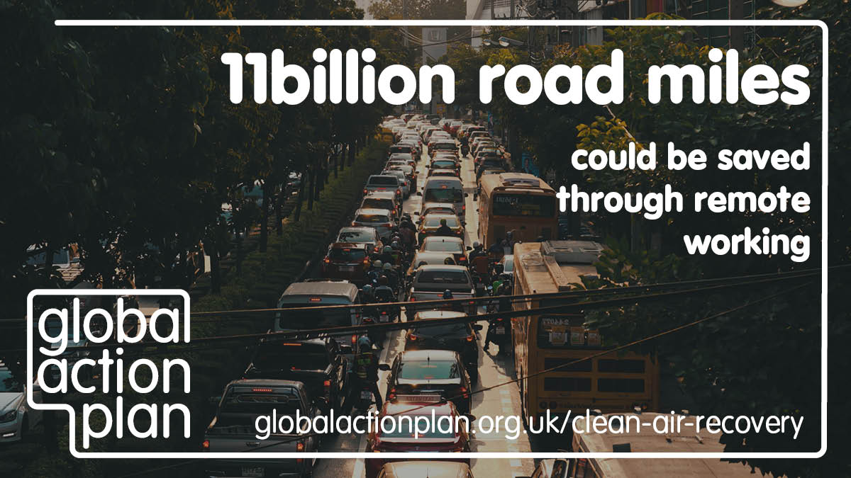 1 billion road miles could be saved through remote working