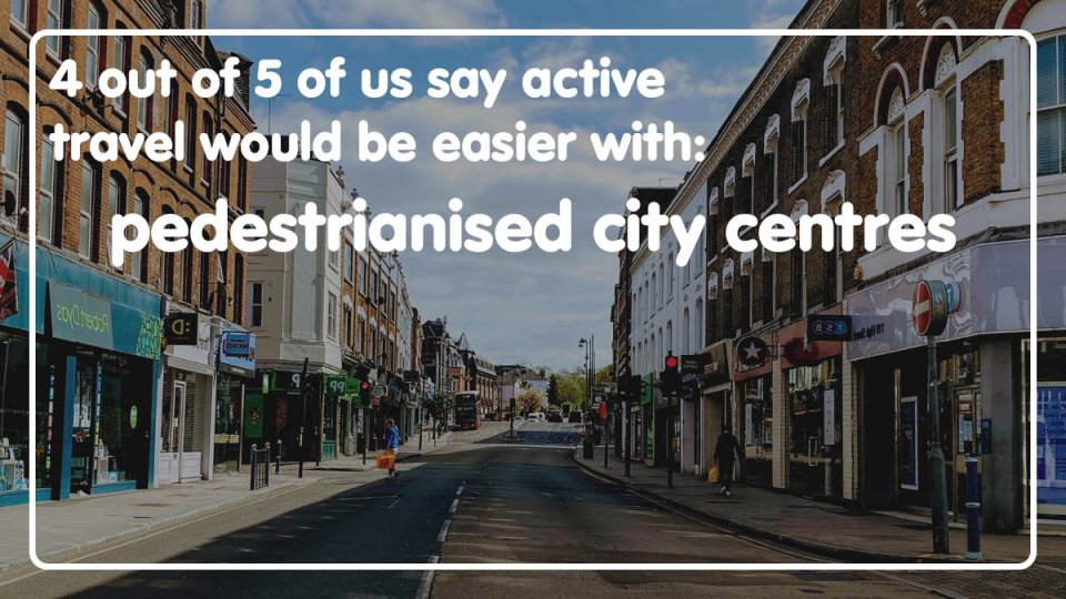 4 out of 5 of us say active travel would be easier with pedestrianised city centres.