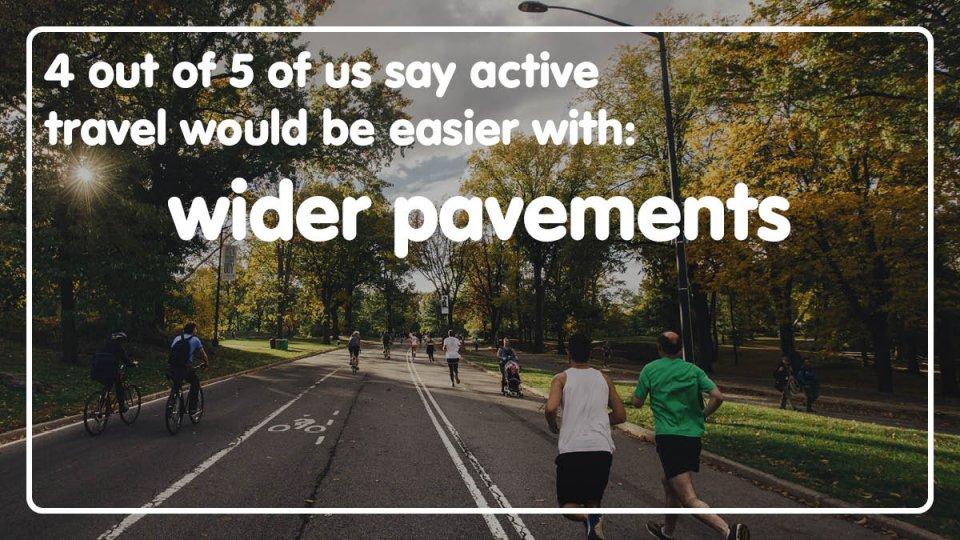 4 out of 5 of us say active travel would be easier with wider pavements.