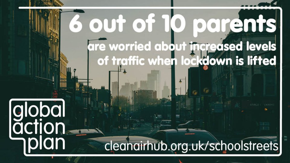 6 out of 10 parents are worried about increased levels of traffic when lockdown is lifted