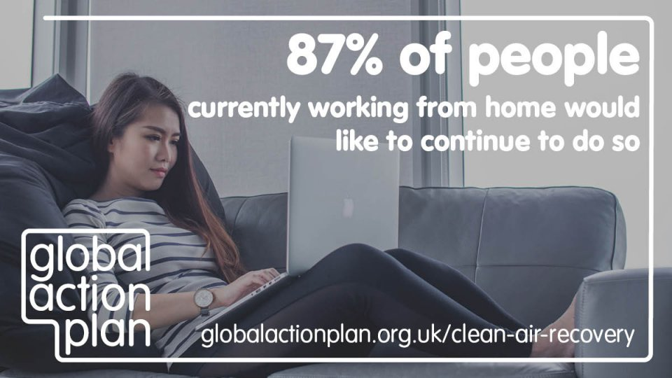87% of people currently working from home would like to continue to do so