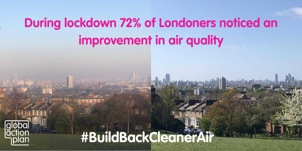 During lockdown 72% of Londoners noticed an improvement in air quality