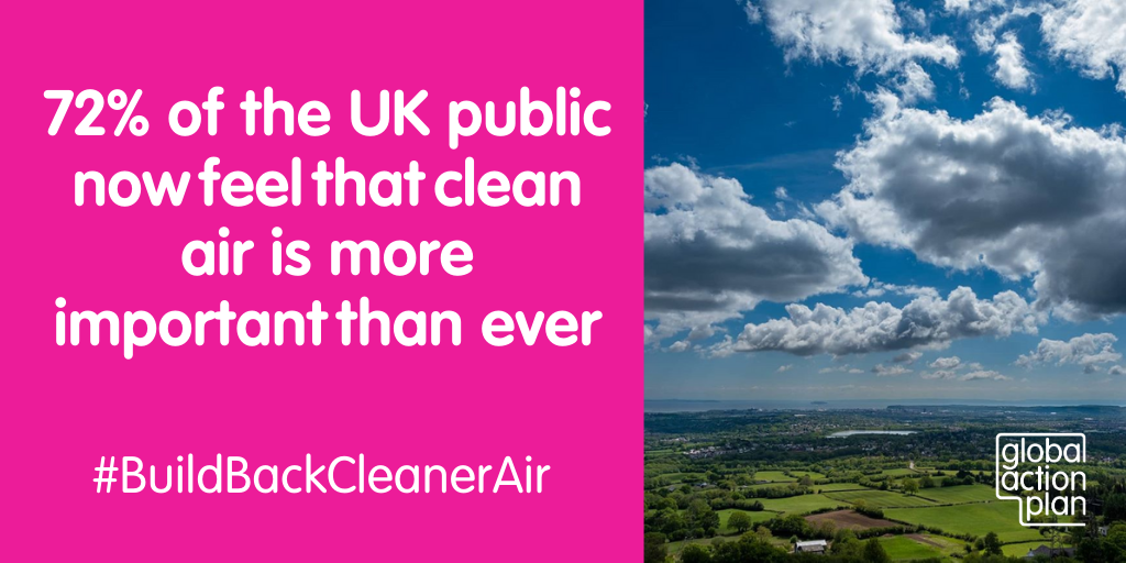 72% of the UK public now feel that clean air is more important than ever