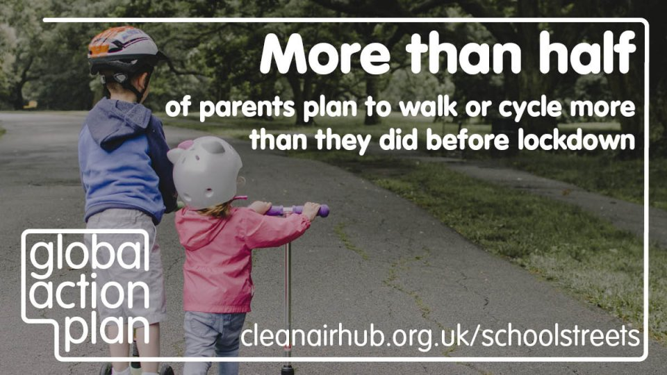 More than half of parents plan to walk or cycle more than they did before lockdown