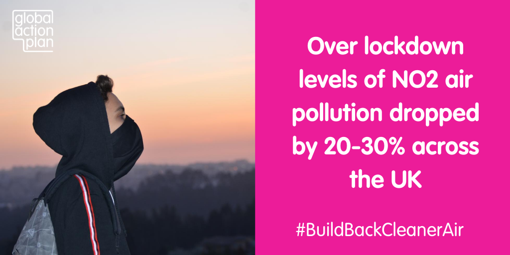 Over lockdown levels of NO2 air pollution dropped by 20-30% across the UK